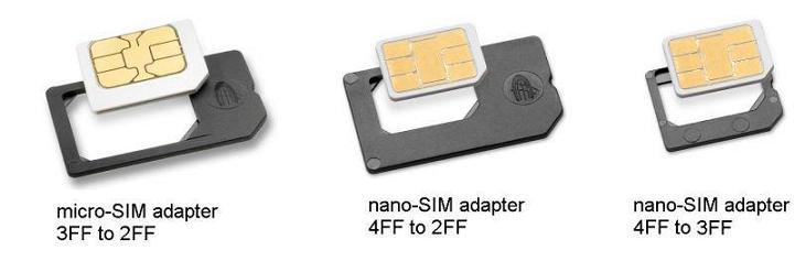 Комплект переходников для Nano\Micro SIM (HGEZA)